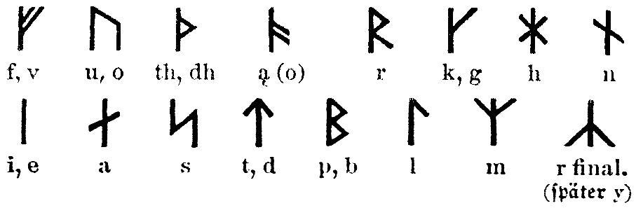 altnordischen Runenreihe (16 Zeichen)