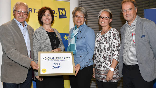 NÖ-Challenge 2017